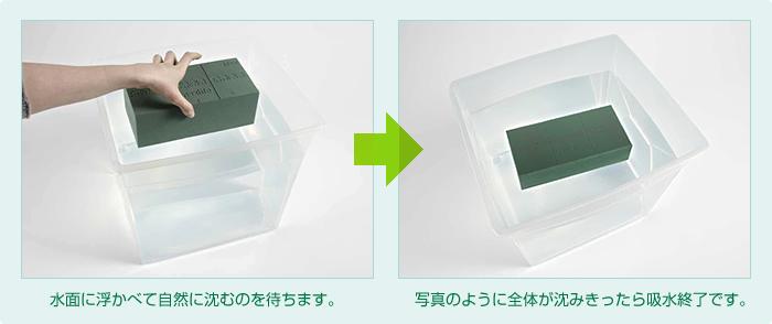 吸水方法-イメージ